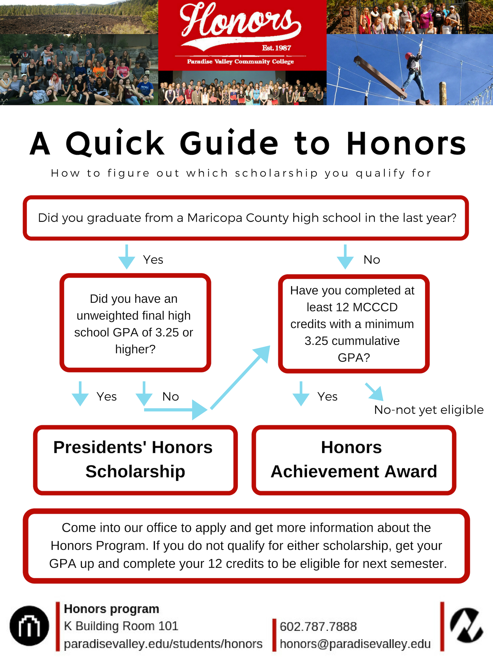 Honors Quick Guide